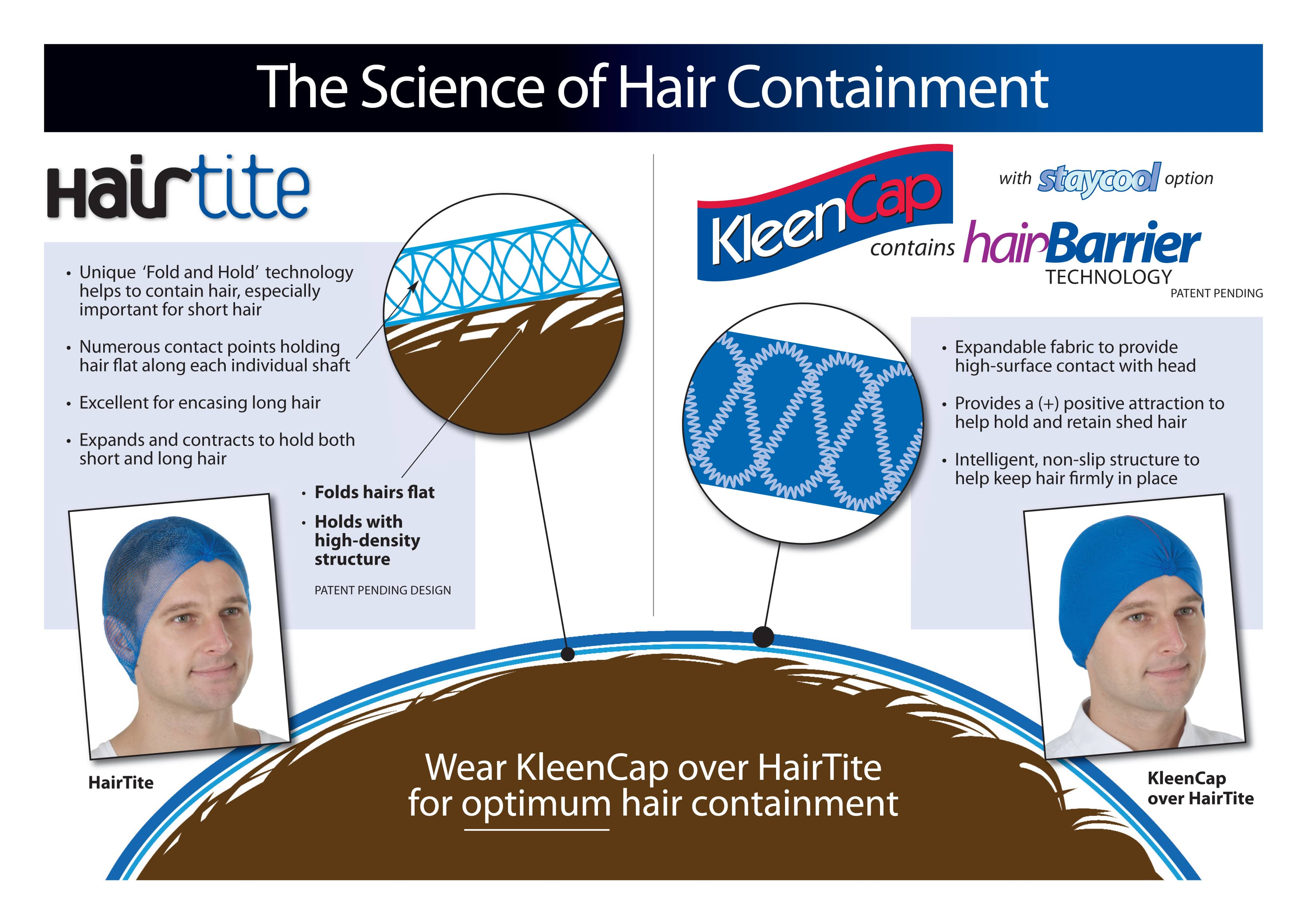 Science behind hair nets